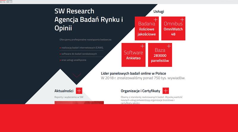 SW Research –  agencja badawcza, badania jakościowe.